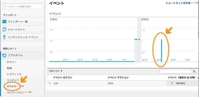 Google Anatyticsリアルタイム動作チェック